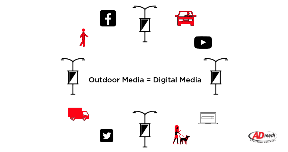 Outdoor media = digital media… when creatives get it right